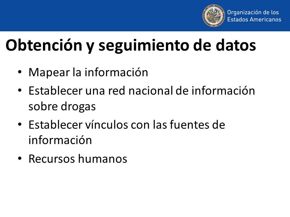 Obtención y seguimiento de datos Mapear la información Establecer una red nacional de información sobre drogas Establecer vínculos con las fuentes de