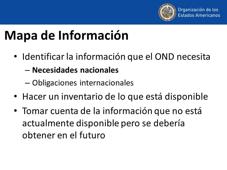 Mapa de Información Identificar la información que el OND necesita – Necesidades nacionales – Obligaciones internacionales Hacer un inventario de lo que está disponible Tomar cuenta de la información que no está actualmente disponible pero se debería obtener en el futuro