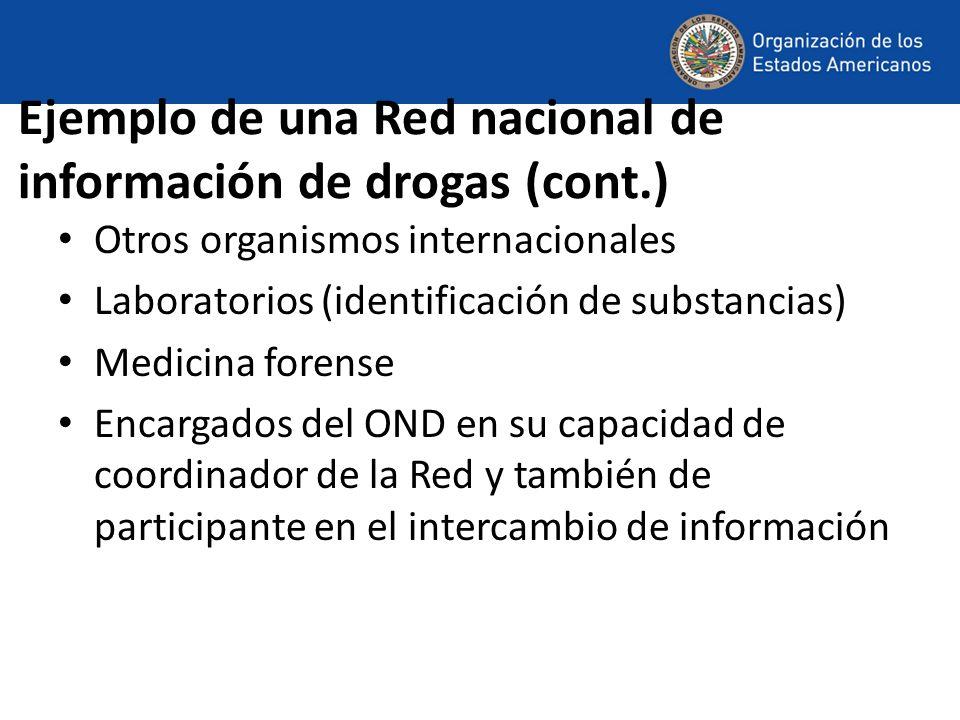 Ejemplo de una Red nacional de información de drogas (cont.) Otros organismos internacionales Laboratorios (identificación de substancias) Medicina forense Encargados del OND en su capacidad de coordinador de la Red y también de participante en el intercambio de información