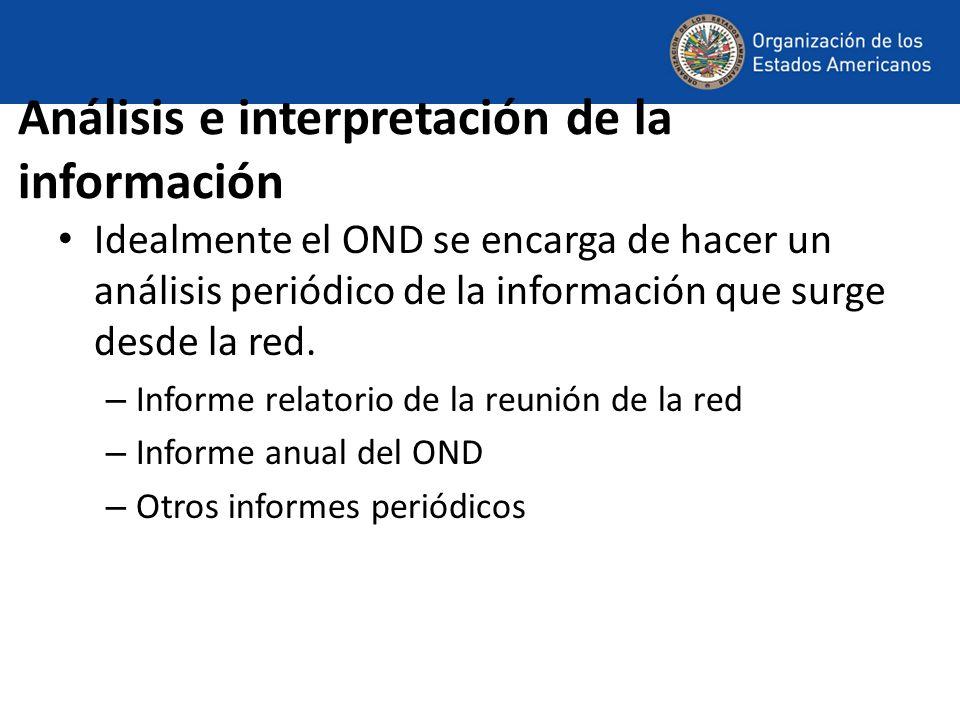 Análisis e interpretación de la información Idealmente el OND se encarga de hacer un análisis periódico de la información que surge desde la red. – In