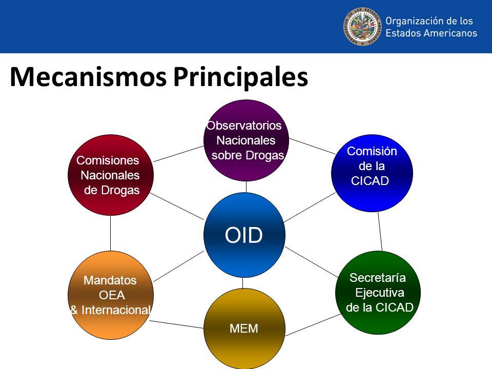 Mecanismos Principales OID Observatorios Nacionales sobre Drogas MEM Secretaría Ejecutiva de la CICAD Comisión de la CICAD Comisiones Nacionales de Dr