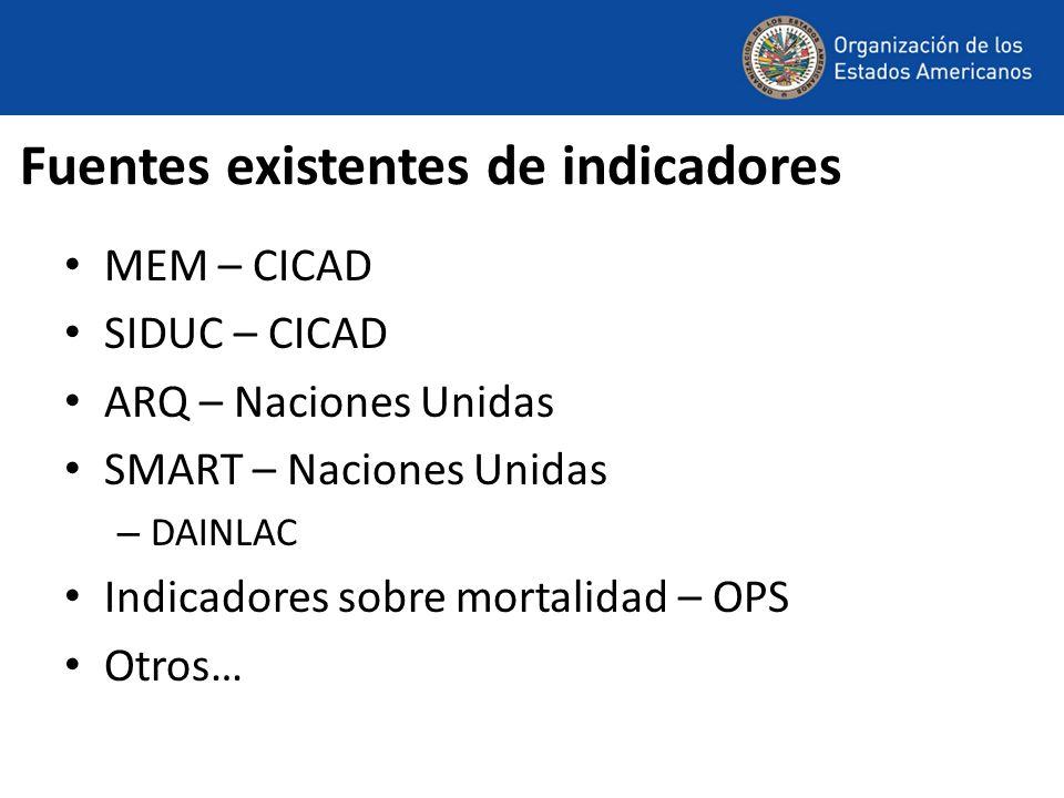 Fuentes existentes de indicadores MEM – CICAD SIDUC – CICAD ARQ – Naciones Unidas SMART – Naciones Unidas – DAINLAC Indicadores sobre mortalidad – OPS