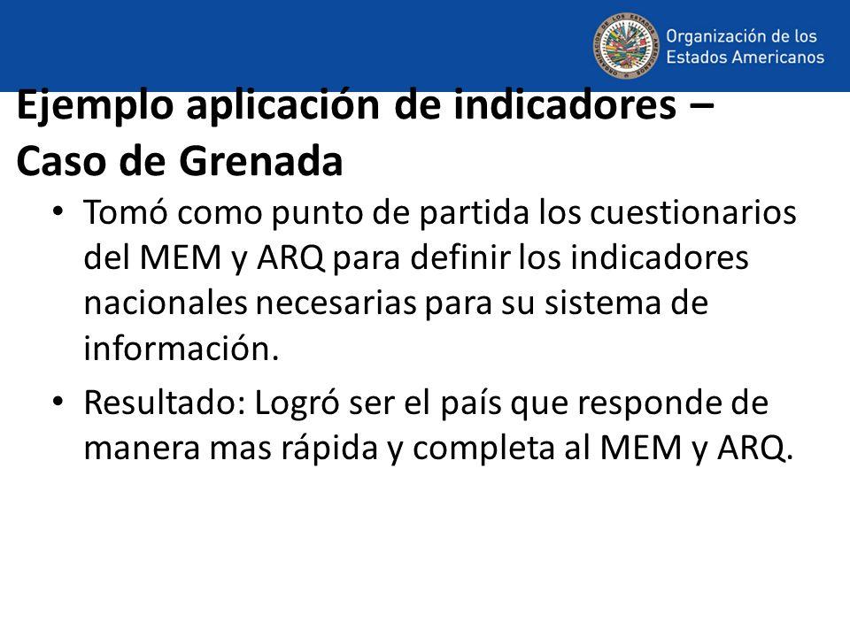 Ejemplo aplicación de indicadores – Caso de Grenada Tomó como punto de partida los cuestionarios del MEM y ARQ para definir los indicadores nacionales