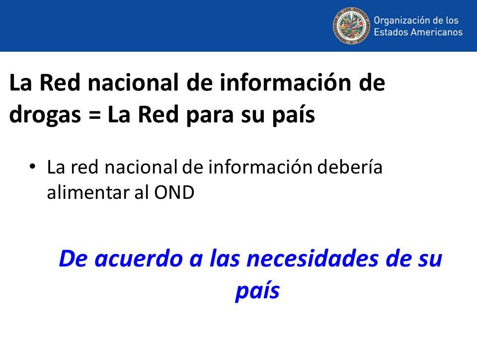 La Red nacional de información de drogas = La Red para su país La red nacional de información debería alimentar al OND De acuerdo a las necesidades de