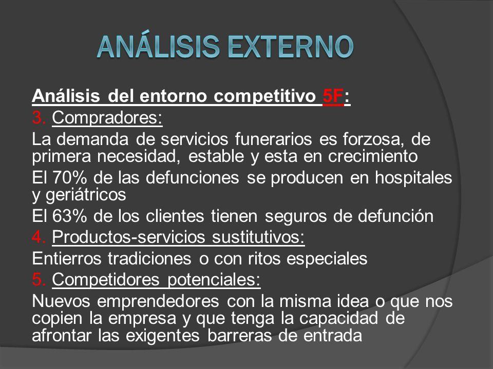 Análisis del entorno competitivo 5F: 3.
