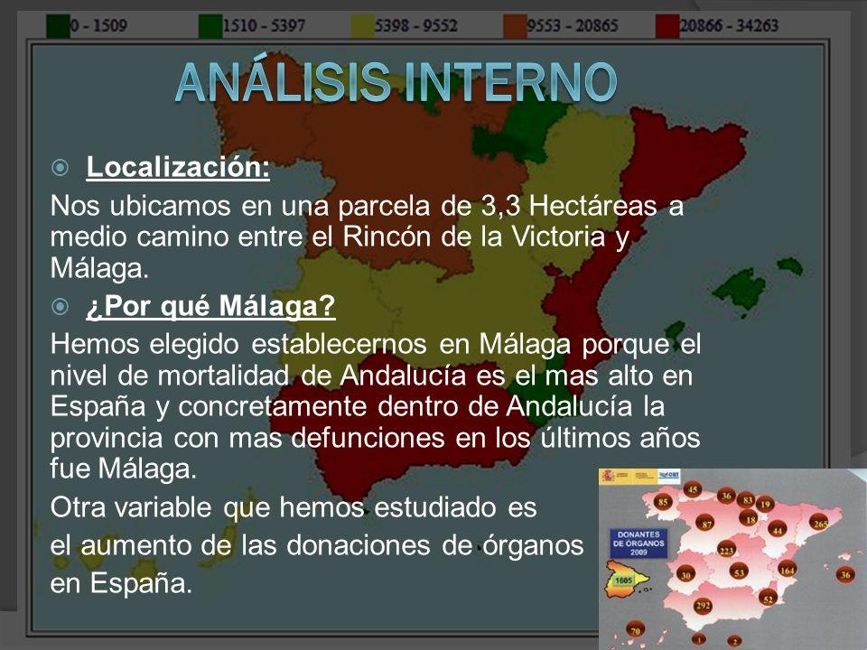 Localización: Nos ubicamos en una parcela de 3,3 Hectáreas a medio camino entre el Rincón de la Victoria y Málaga.