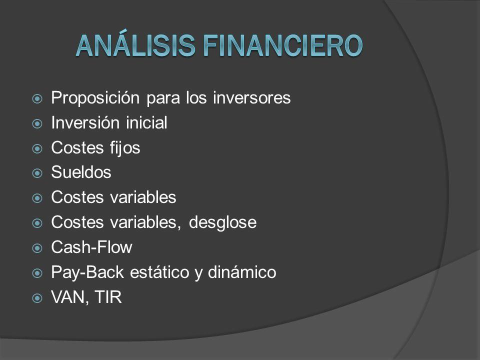 Proposición para los inversores Inversión inicial Costes fijos Sueldos Costes variables Costes variables, desglose Cash-Flow Pay-Back estático y dinámico VAN, TIR