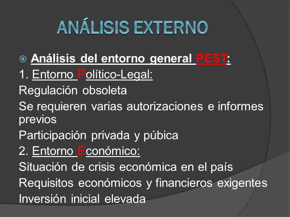 Análisis del entorno general PEST: 1.