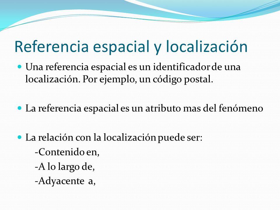 Referencia espacial y localización Una referencia espacial es un identificador de una localización. Por ejemplo, un código postal. La referencia espac