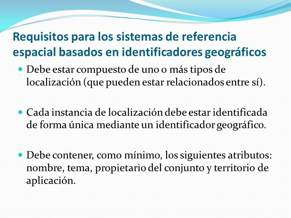 Requisitos para los sistemas de referencia espacial basados en identificadores geográficos Debe estar compuesto de uno o más tipos de localización (qu