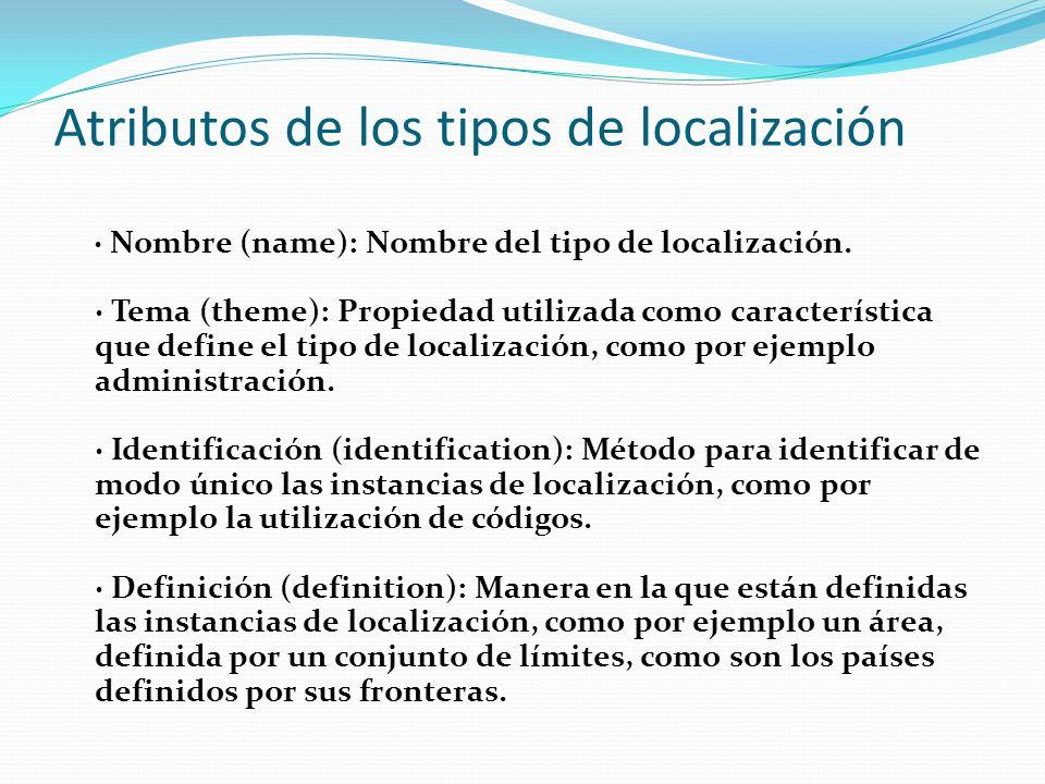 Atributos de los tipos de localización · Nombre (name): Nombre del tipo de localización. · Tema (theme): Propiedad utilizada como característica que d