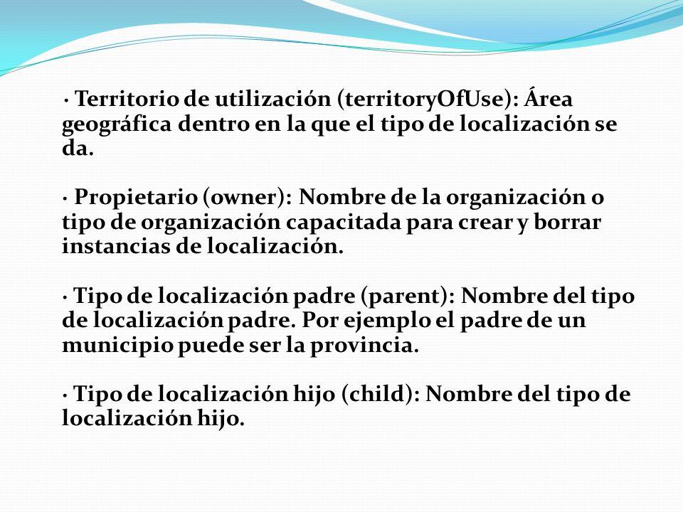 · Territorio de utilización (territoryOfUse): Área geográfica dentro en la que el tipo de localización se da. · Propietario (owner): Nombre de la orga