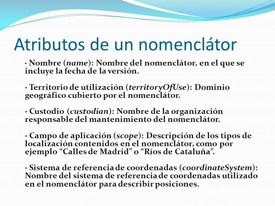 Atributos de un nomenclátor · Nombre (name): Nombre del nomenclátor, en el que se incluye la fecha de la versión. · Territorio de utilización (territo