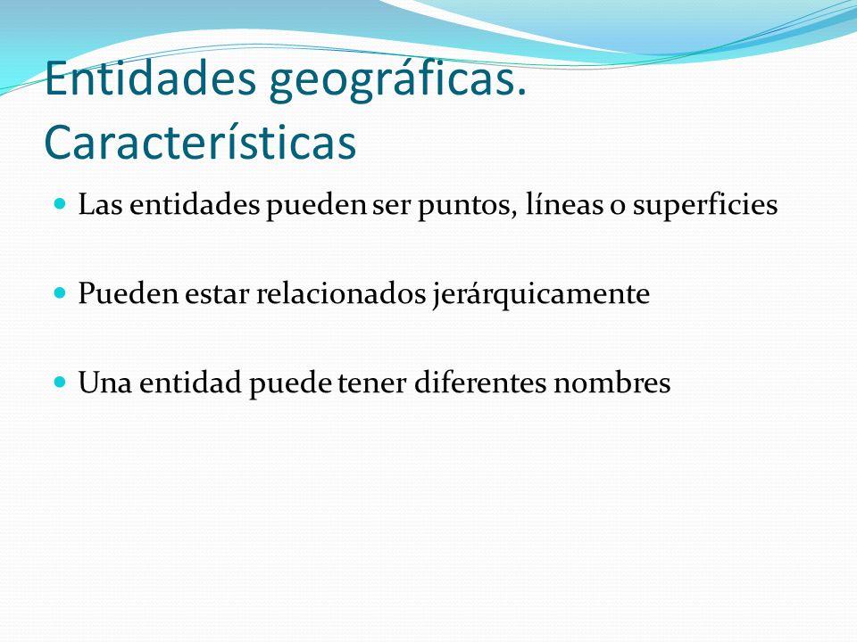 Entidades geográficas. Características Las entidades pueden ser puntos, líneas o superficies Pueden estar relacionados jerárquicamente Una entidad pue