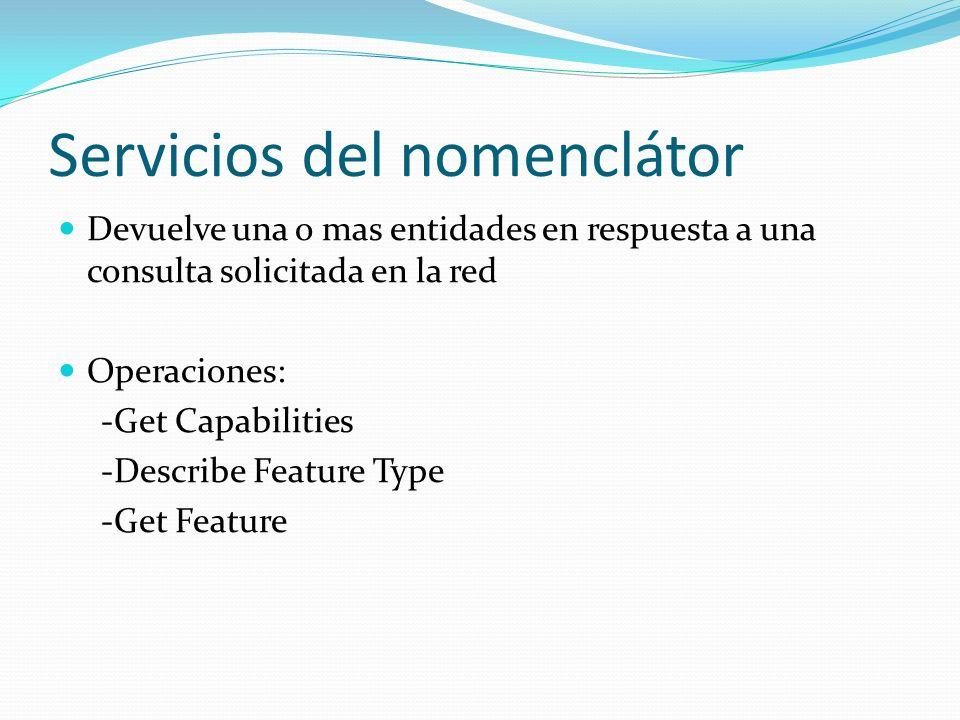 Servicios del nomenclátor Devuelve una o mas entidades en respuesta a una consulta solicitada en la red Operaciones: -Get Capabilities -Describe Featu