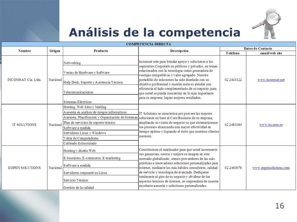 16 Análisis de la competencia