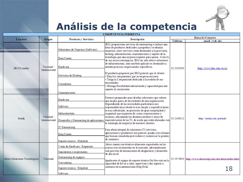 18 Análisis de la competencia