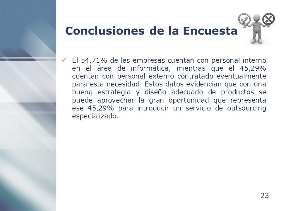 23 Conclusiones de la Encuesta El 54,71% de las empresas cuentan con personal interno en el área de informática, mientras que el 45,29% cuentan con personal externo contratado eventualmente para esta necesidad.