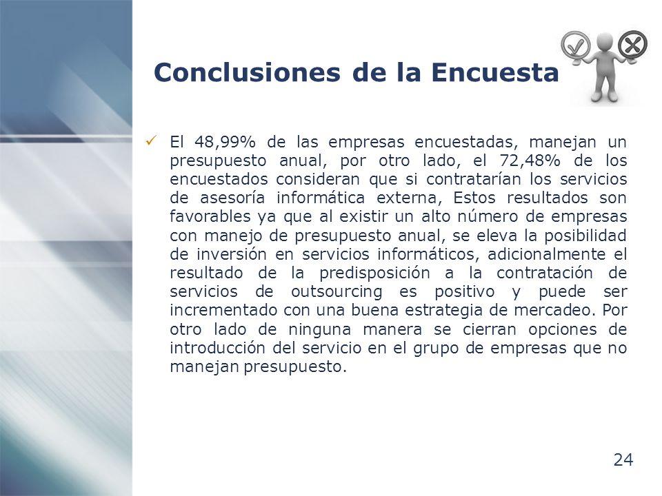 24 Conclusiones de la Encuesta El 48,99% de las empresas encuestadas, manejan un presupuesto anual, por otro lado, el 72,48% de los encuestados consid