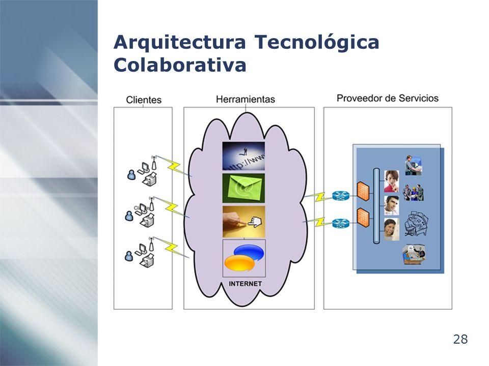 28 Arquitectura Tecnológica Colaborativa