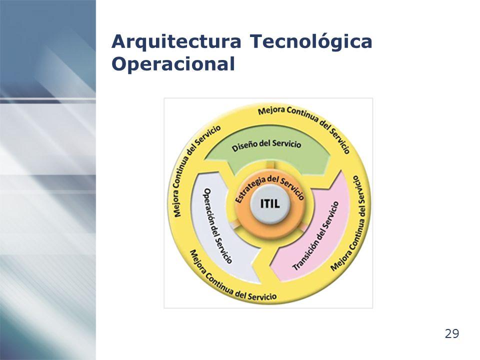 29 Arquitectura Tecnológica Operacional