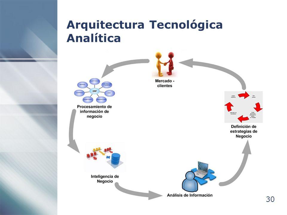 30 Arquitectura Tecnológica Analítica