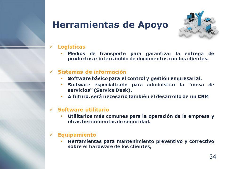 34 Herramientas de Apoyo Logísticas Medios de transporte para garantizar la entrega de productos e intercambio de documentos con los clientes. Sistema