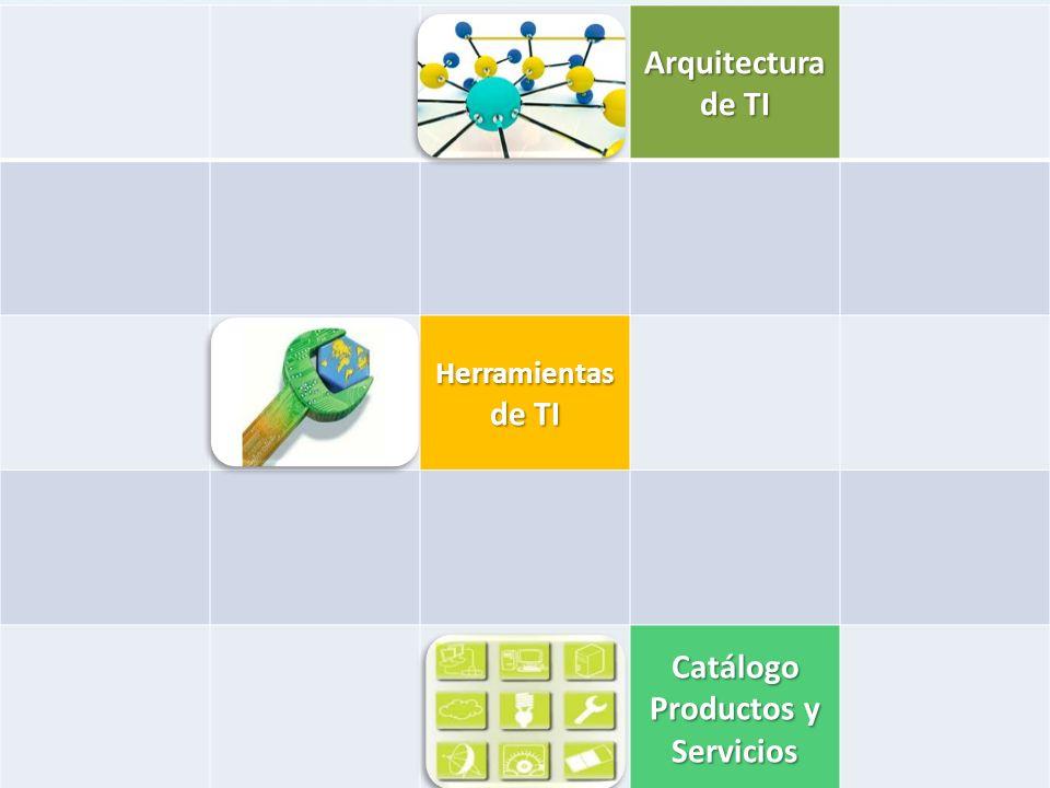 Arquitectura de TI Herramientas de TI Catálogo Productos y Servicios