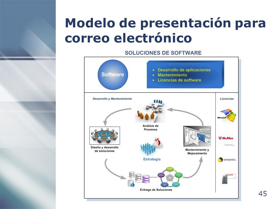 45 Modelo de presentación para correo electrónico