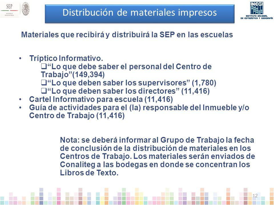 Distribución de materiales impresos Materiales que recibirá y distribuirá la SEP en las escuelas Tríptico Informativo.