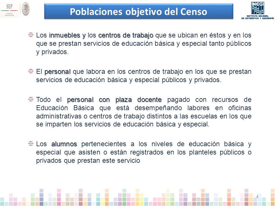 Poblaciones objetivo del Censo inmueblesycentrosde trabajo Los inmuebles y los centros de trabajo que se ubican en éstos y en los que se prestan servicios de educación básica y especial tanto públicos y privados.