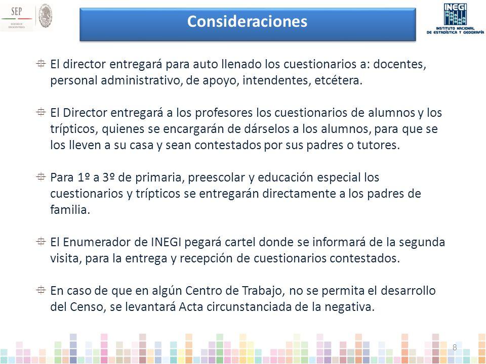 Consideraciones El director entregará para auto llenado los cuestionarios a: docentes, personal administrativo, de apoyo, intendentes, etcétera.