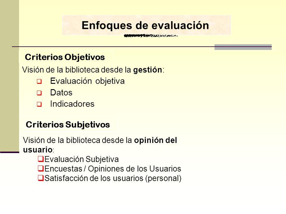 Enfoques de evaluación Criterios Objetivos Visión de la biblioteca desde la gestión: Evaluación objetiva Datos Indicadores Criterios Subjetivos opinió