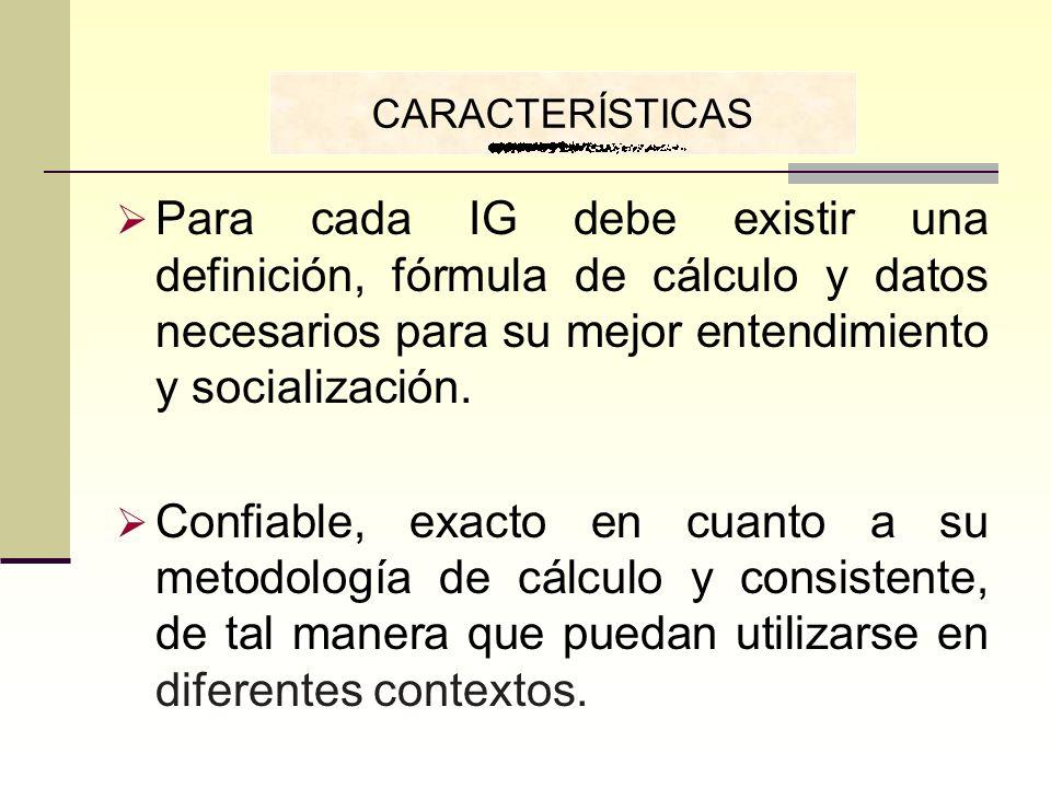 Para cada IG debe existir una definición, fórmula de cálculo y datos necesarios para su mejor entendimiento y socialización. Confiable, exacto en cuan