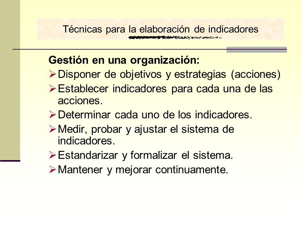 Gestión en una organización: Disponer de objetivos y estrategias (acciones) Establecer indicadores para cada una de las acciones. Determinar cada uno