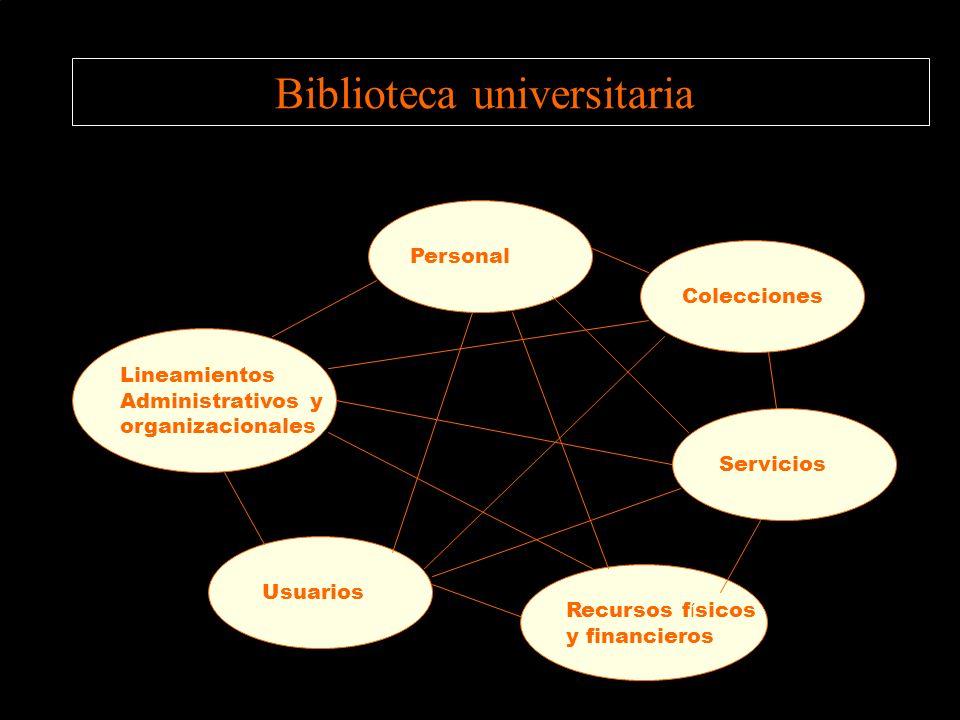 Biblioteca universitaria Personal Colecciones Servicios Recursos f í sicos y financieros Usuarios Lineamientos Administrativos y organizacionales
