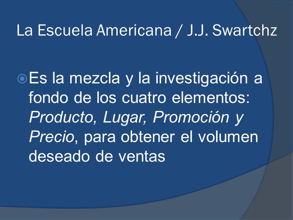 La Escuela Americana / J.J. Swartchz Es la mezcla y la investigación a fondo de los cuatro elementos: Producto, Lugar, Promoción y Precio, para obtene