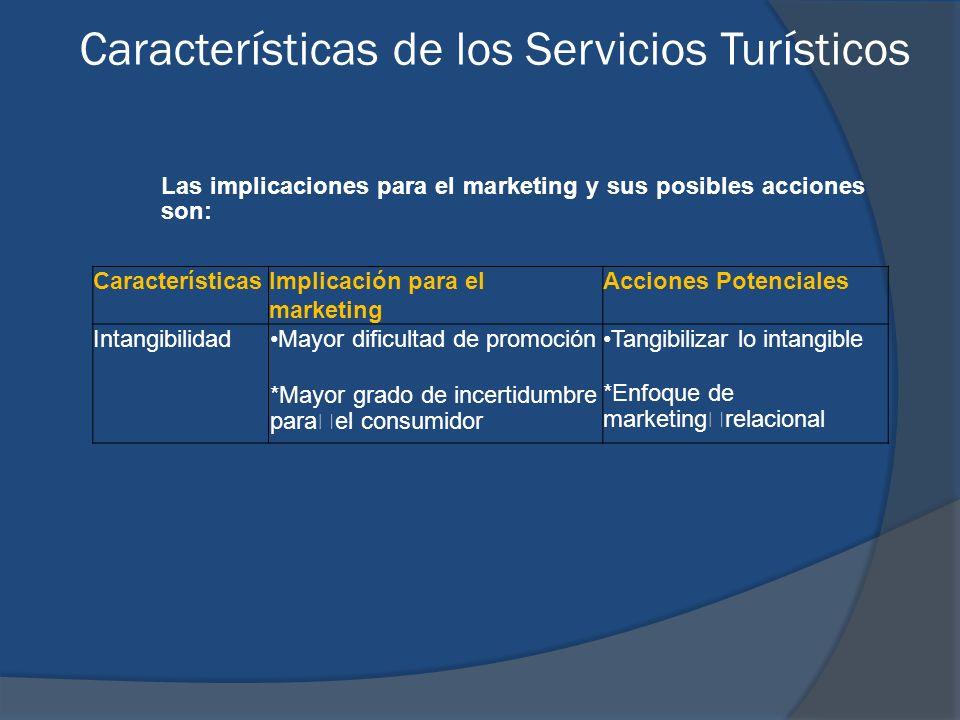 Características de los Servicios Turísticos CaracterísticasImplicación para el marketing Acciones Potenciales IntangibilidadMayor dificultad de promoc