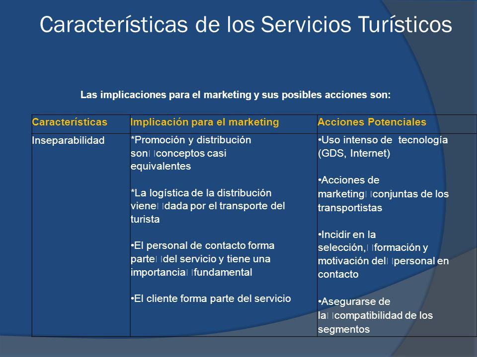 CaracterísticasImplicación para el marketingAcciones Potenciales Inseparabilidad *Promoción y distribución son conceptos casi equivalentes *La logísti