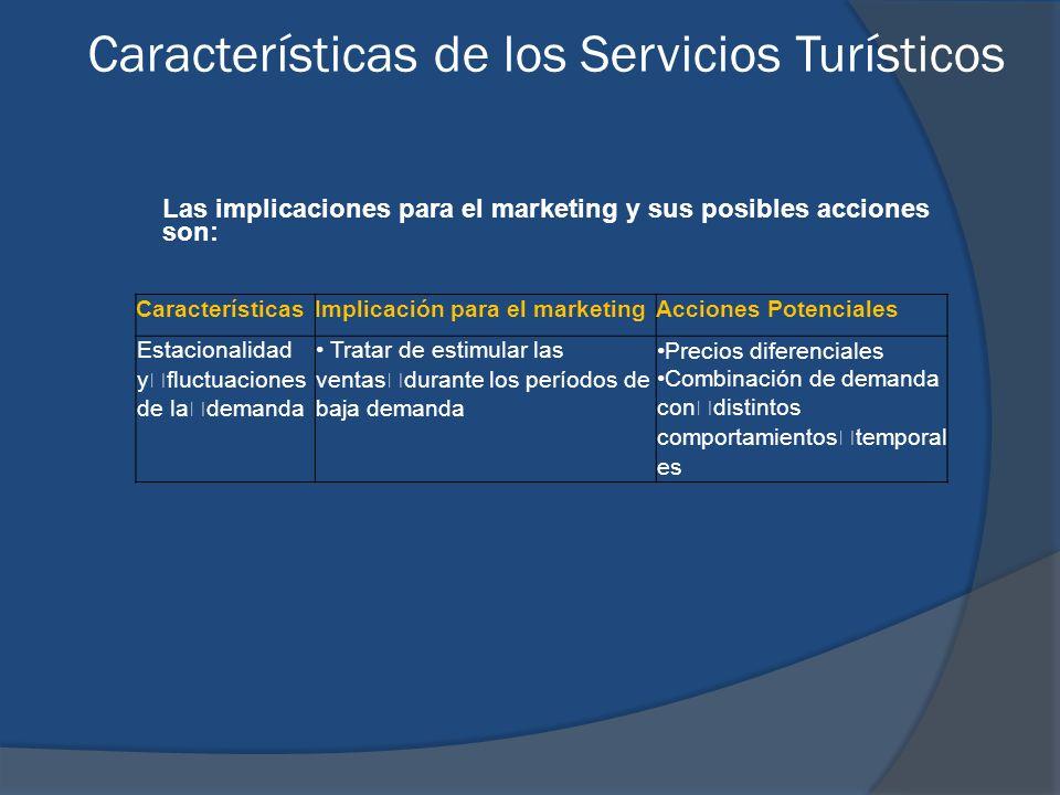 Las implicaciones para el marketing y sus posibles acciones son: CaracterísticasImplicación para el marketingAcciones Potenciales Estacionalidad y flu
