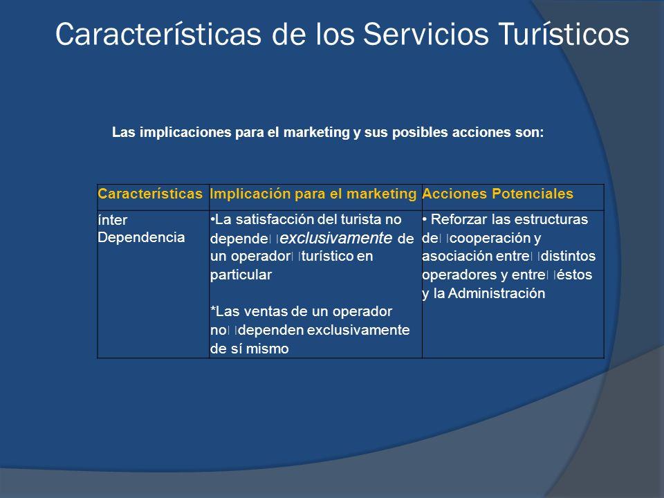 Las implicaciones para el marketing y sus posibles acciones son: CaracterísticasImplicación para el marketingAcciones Potenciales ínter Dependencia La
