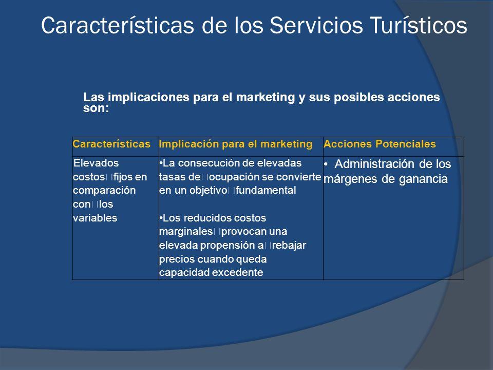 Las implicaciones para el marketing y sus posibles acciones son: CaracterísticasImplicación para el marketingAcciones Potenciales Elevados costos fijo
