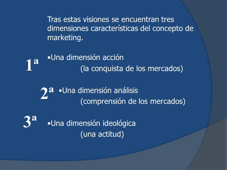 Tras estas visiones se encuentran tres dimensiones características del concepto de marketing. Una dimensión acción (la conquista de los mercados) Una