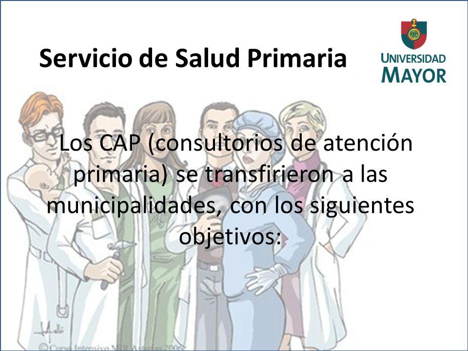 Servicio de Salud Primaria Los CAP (consultorios de atención primaria) se transfirieron a las municipalidades, con los siguientes objetivos: