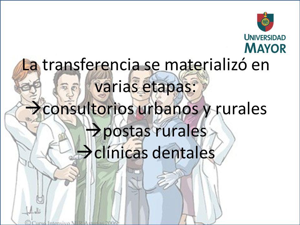 La transferencia se materializó en varias etapas: consultorios urbanos y rurales postas rurales clínicas dentales