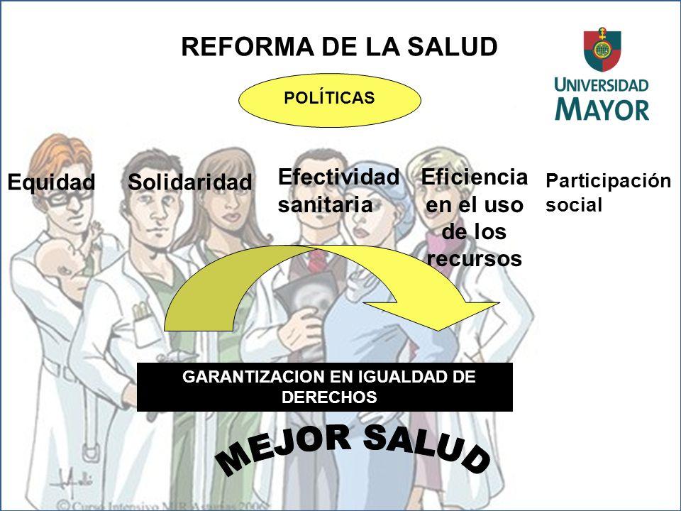 REFORMA DE LA SALUD POLÍTICAS EquidadSolidaridad Efectividad sanitaria Eficiencia en el uso de los recursos Participación social GARANTIZACION EN IGUA