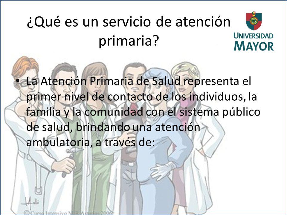 ¿Qué es un servicio de atención primaria? La Atención Primaria de Salud representa el primer nivel de contacto de los individuos, la familia y la comu