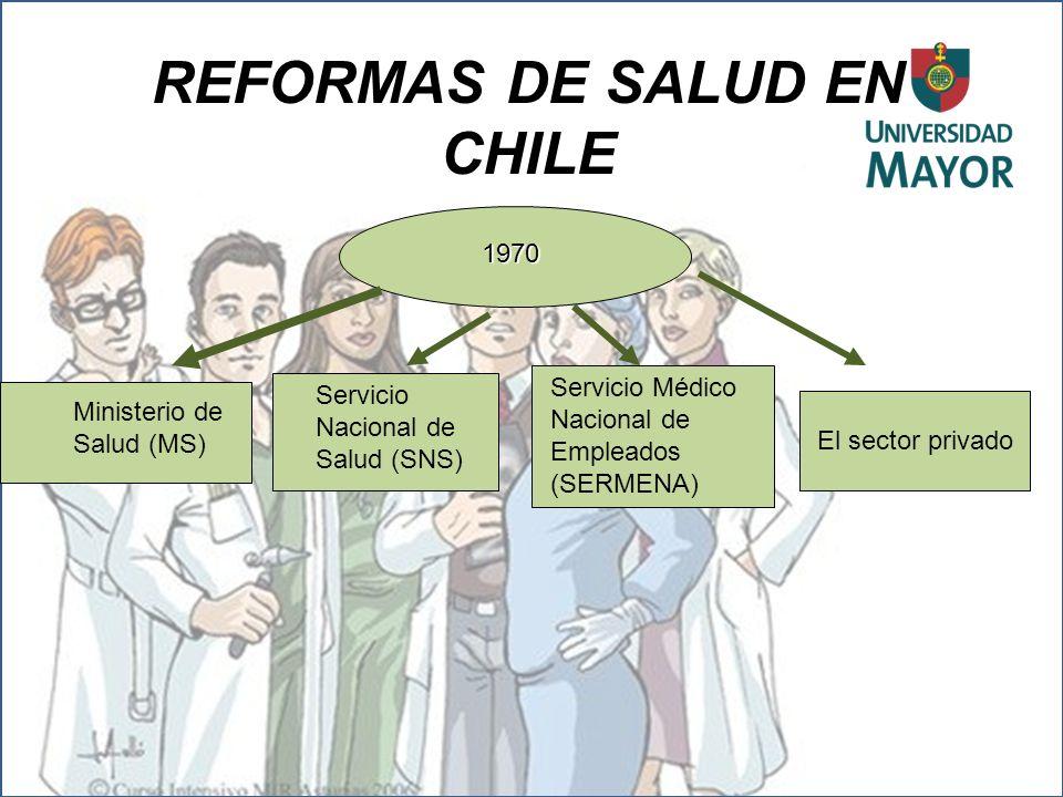 REFORMAS DE SALUD EN CHILE 1970 Ministerio de Salud (MS) Servicio Nacional de Salud (SNS) Servicio Médico Nacional de Empleados (SERMENA) El sector pr