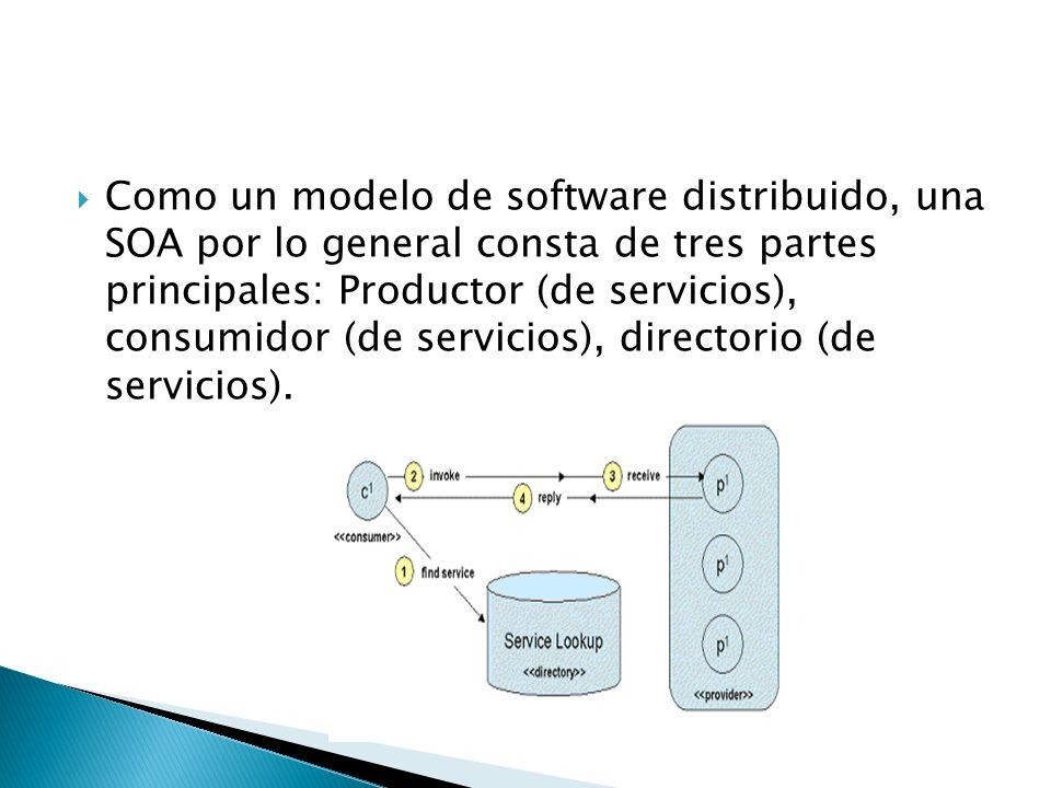 Mule se basa en ideas de las arquitecturas Enterprise Service Bus (ESB).