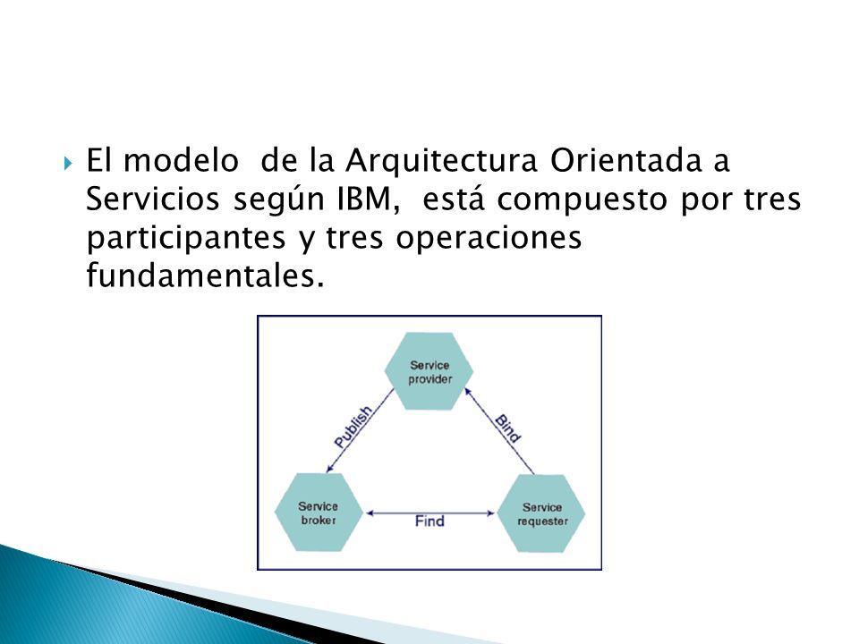 e.La arquitectura SOA permite alinear y acercar las áreas de tecnología y negocio.